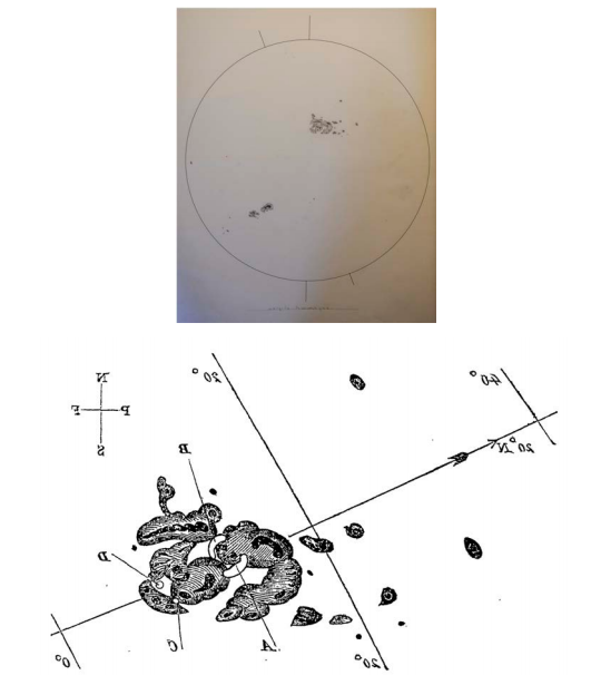 Original drawings by Carrington of Sunspots correlated